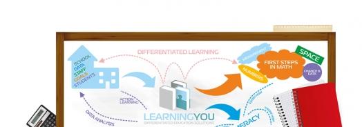 Free professional development online