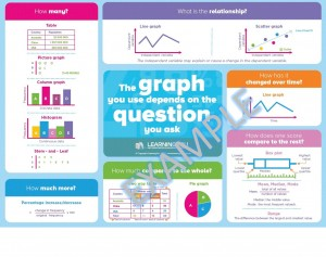 which graph poster example