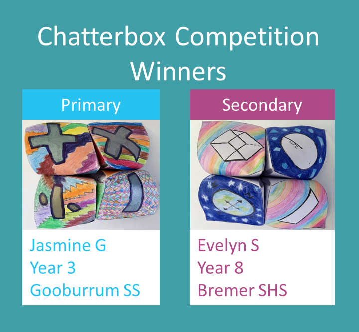 Chatterbox winners