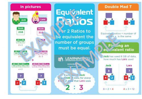 equivalent ratio