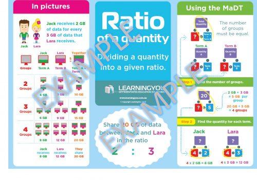 ratio of a quantity